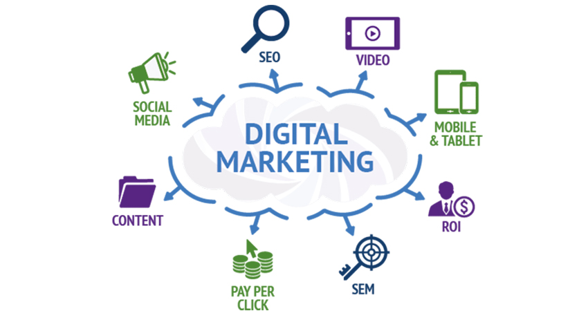 digital marketing malaysia